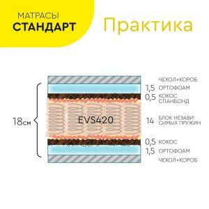 Купить Матрас Орматек Практика 140*200