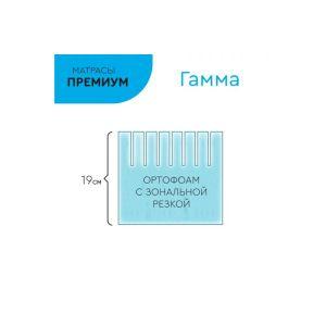 Купить Матрас Орматек Гамма 140*190